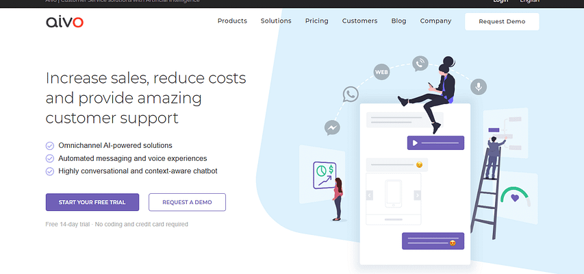 aivo platform, best artificial intelligence platform